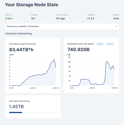 After Updating My Node With The New Command The Dashboard